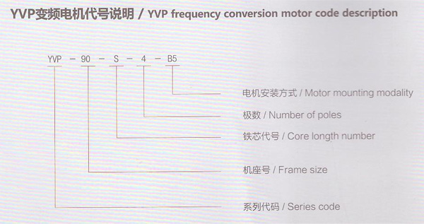 YVP变频电机型号说明.jpg
