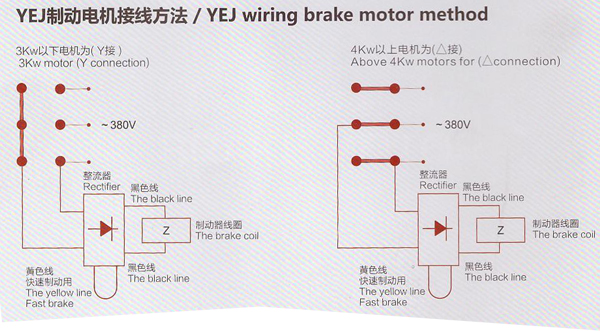YEJ制动电机接线方法.jpg