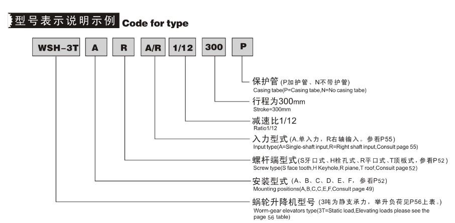 WSH蜗轮丝杆升降机型号表示.jpg